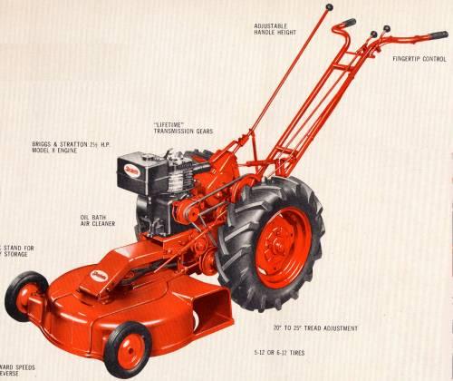 Vintage Garden Tractor Page